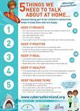 Keeping Children Safe Online!!!